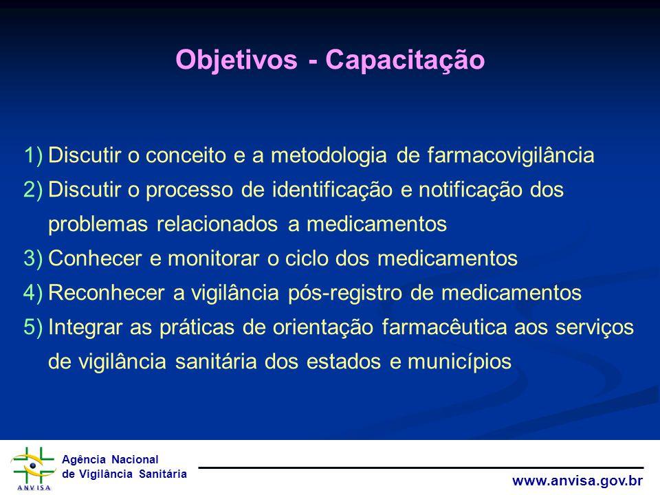 Agência Nacional de Vigilância Sanitária www.anvisa.gov.br Módulo 1: Programa Farmácias Notificadoras