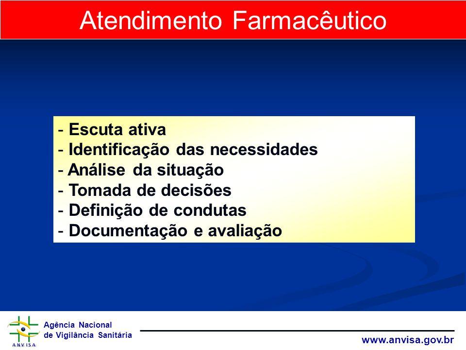 Agência Nacional de Vigilância Sanitária www.anvisa.gov.br Atendimento Farmacêutico - Escuta ativa - Identificação das necessidades - Análise da situa