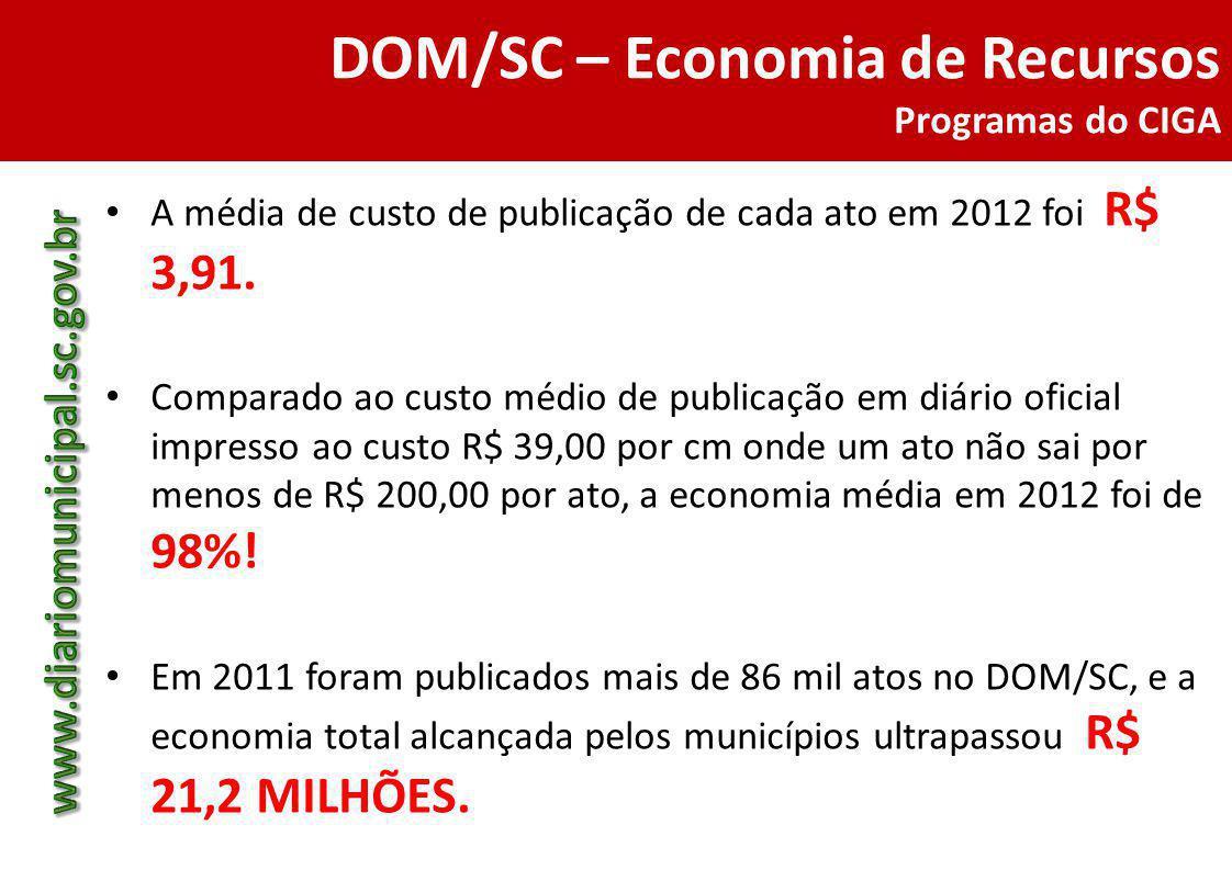 DOM/SC – Economia de Recursos Programas do CIGA A média de custo de publicação de cada ato em 2012 foi R$ 3,91. Comparado ao custo médio de publicação
