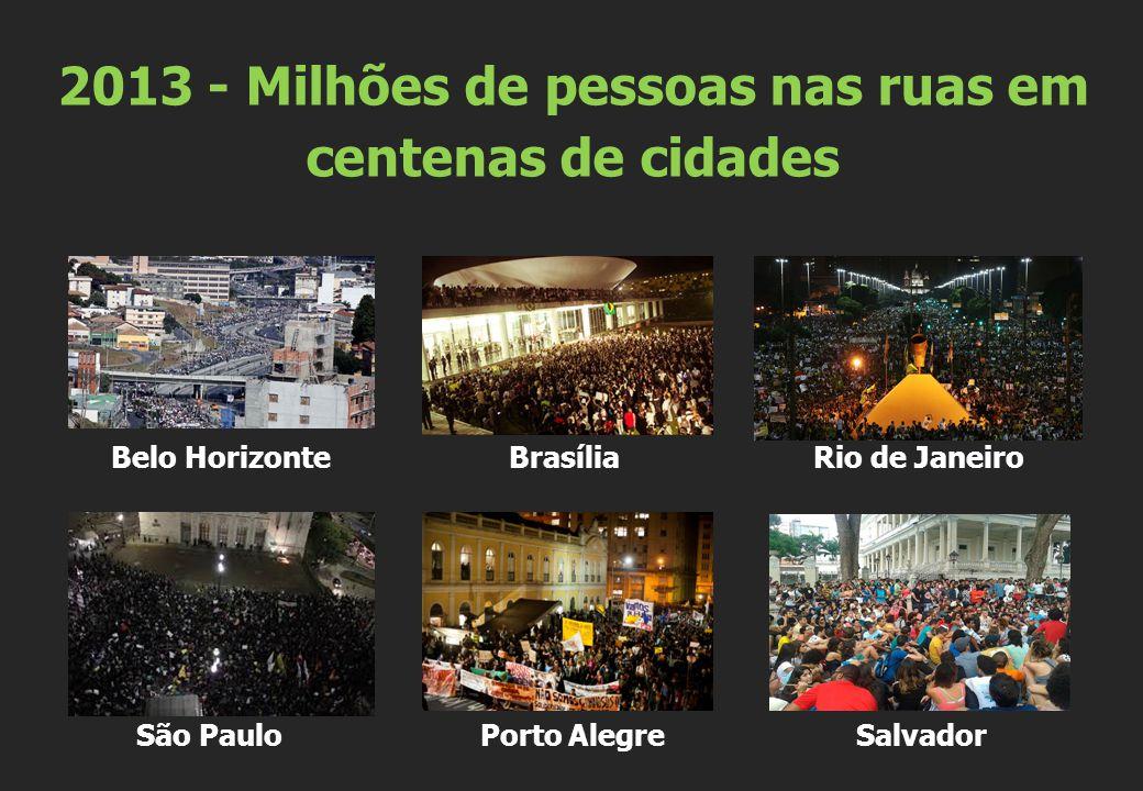 Belo Horizonte Brasília Rio de Janeiro São Paulo Porto Alegre Salvador 2013 - Milhões de pessoas nas ruas em centenas de cidades