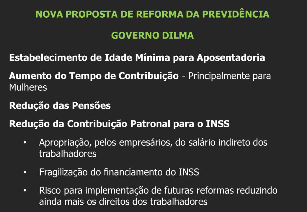 NOVA PROPOSTA DE REFORMA DA PREVIDÊNCIA GOVERNO DILMA Estabelecimento de Idade Mínima para Aposentadoria Aumento do Tempo de Contribuição - Principalm
