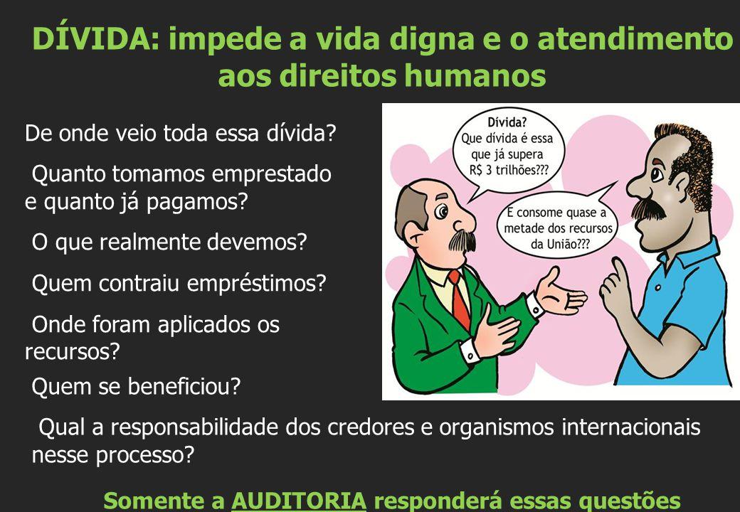 DÍVIDA: impede a vida digna e o atendimento aos direitos humanos Quem se beneficiou? Qual a responsabilidade dos credores e organismos internacionais