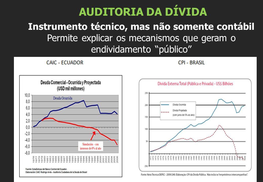 """AUDITORIA DA DÍVIDA Instrumento técnico, mas não somente contábil Permite explicar os mecanismos que geram o endividamento """"público"""""""