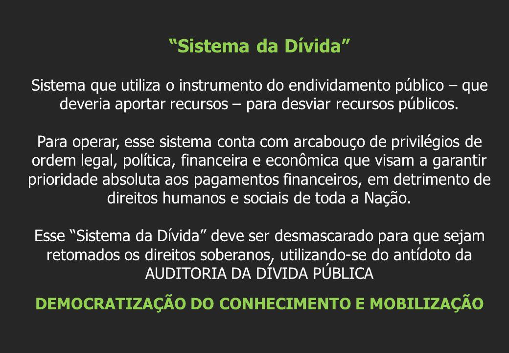 """""""Sistema da Dívida"""" Sistema que utiliza o instrumento do endividamento público – que deveria aportar recursos – para desviar recursos públicos. Para o"""