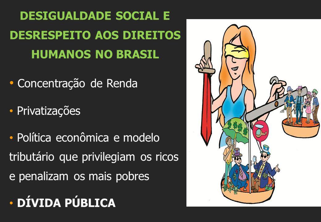 DESIGUALDADE SOCIAL E DESRESPEITO AOS DIREITOS HUMANOS NO BRASIL Concentração de Renda Privatizações Política econômica e modelo tributário que privil