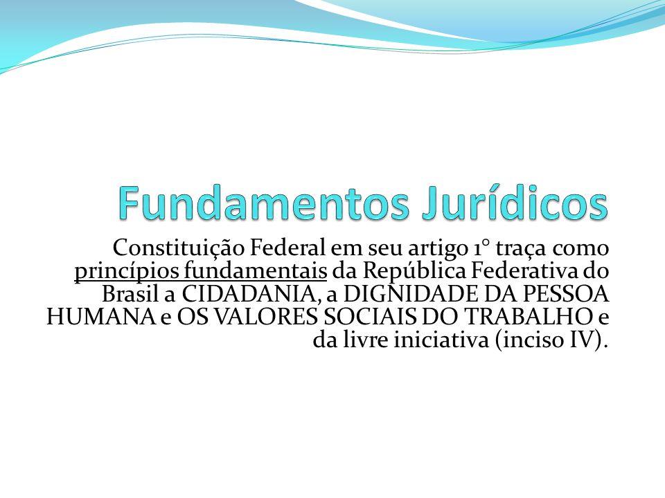 Constituição Federal em seu artigo 1° traça como princípios fundamentais da República Federativa do Brasil a CIDADANIA, a DIGNIDADE DA PESSOA HUMANA e