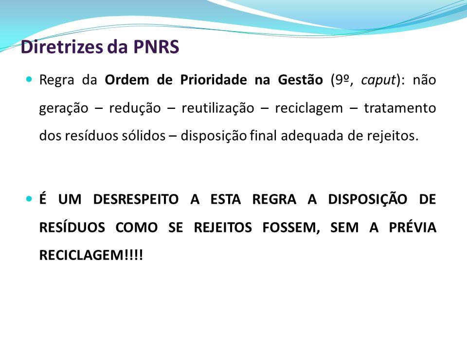 Diretrizes da PNRS Regra da Ordem de Prioridade na Gestão (9º, caput): não geração – redução – reutilização – reciclagem – tratamento dos resíduos sól