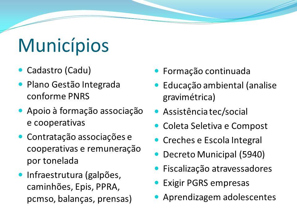 Municípios Cadastro (Cadu) Plano Gestão Integrada conforme PNRS Apoio à formação associação e cooperativas Contratação associações e cooperativas e re