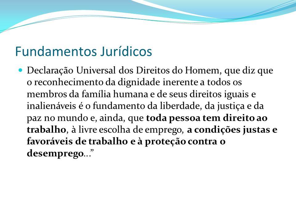 Fundamentos Jurídicos Declaração Universal dos Direitos do Homem, que diz que o reconhecimento da dignidade inerente a todos os membros da família hum