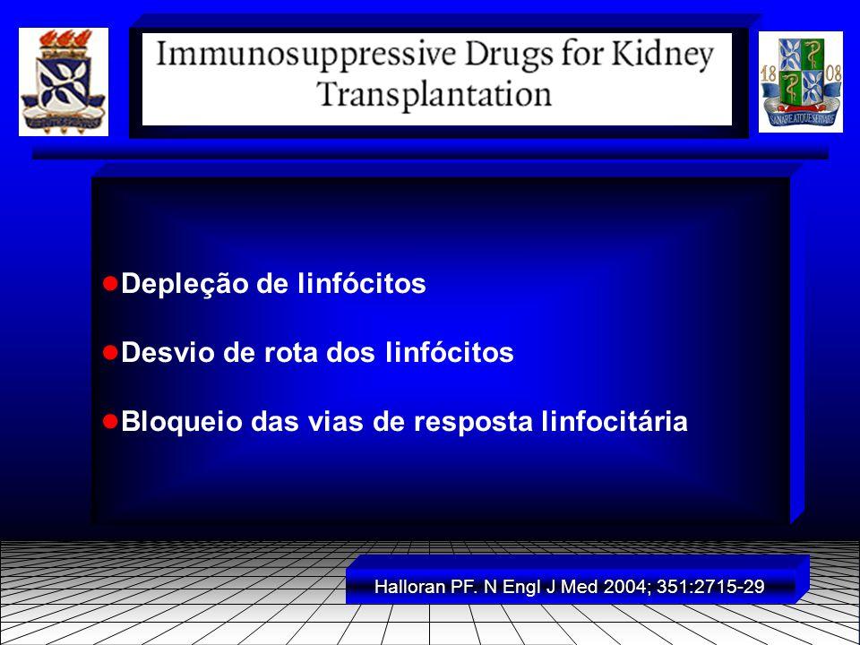 ● Depleção de linfócitos ● Desvio de rota dos linfócitos ● Bloqueio das vias de resposta linfocitária Halloran PF.