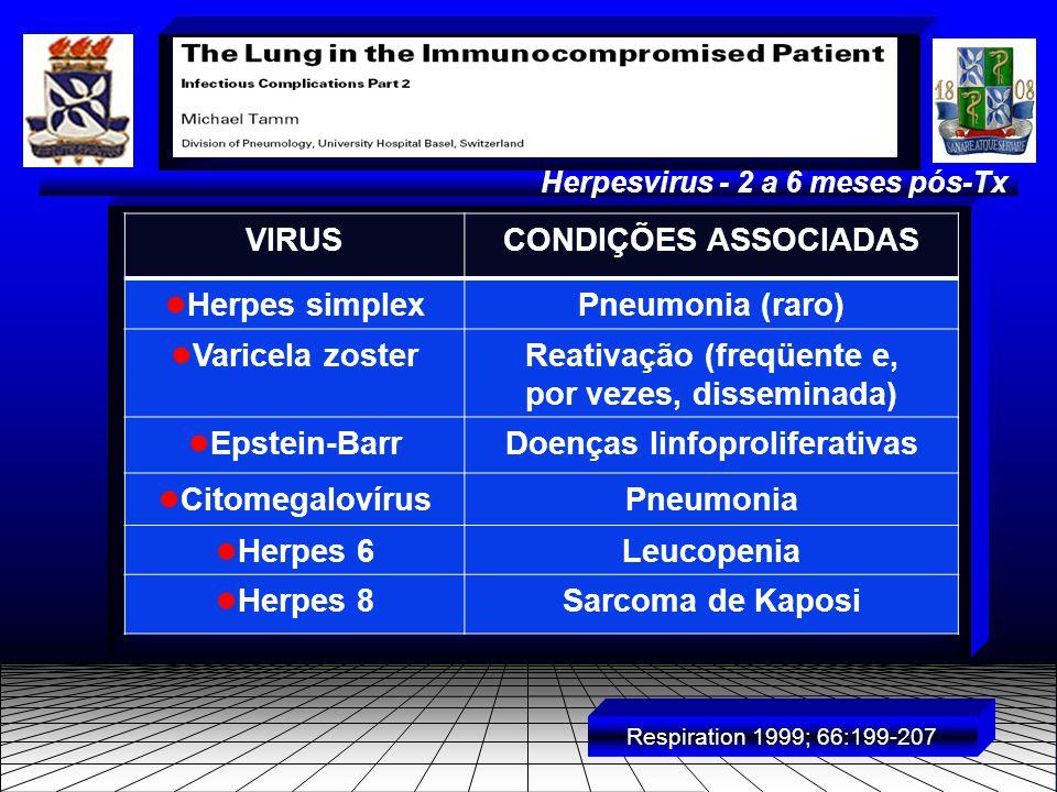 Herpesvirus - 2 a 6 meses pós-Tx VIRUSCONDIÇÕES ASSOCIADAS ● Herpes simplexPneumonia (raro) ● Varicela zosterReativação (freqüente e, por vezes, disseminada) ● Epstein-BarrDoenças linfoproliferativas ● CitomegalovírusPneumonia ● Herpes 6Leucopenia ● Herpes 8Sarcoma de Kaposi Respiration 1999; 66:199-207