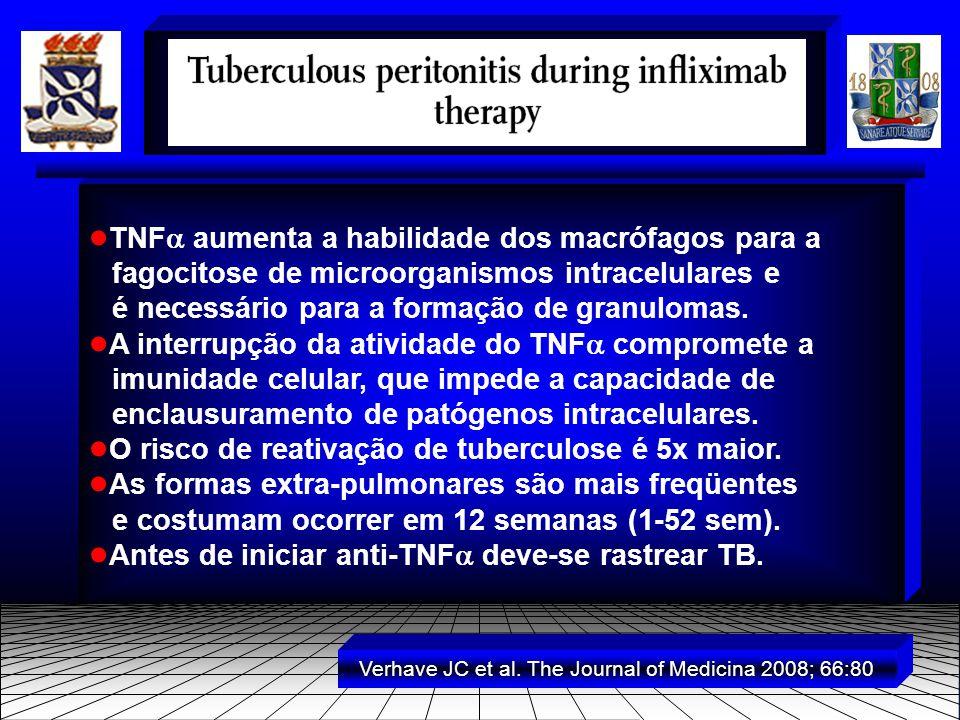 ● TNF  aumenta a habilidade dos macrófagos para a fagocitose de microorganismos intracelulares e é necessário para a formação de granulomas.