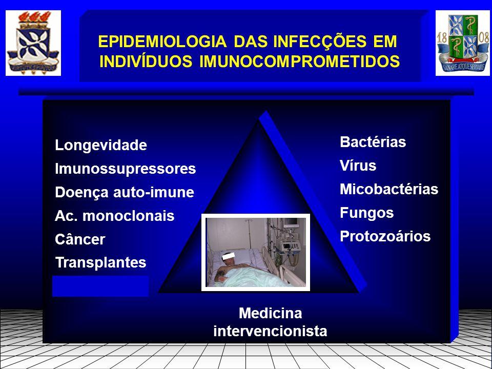 EPIDEMIOLOGIA DAS INFECÇÕES EM INDIVÍDUOS IMUNOCOMPROMETIDOS Longevidade Imunossupressores Doença auto-imune Ac.