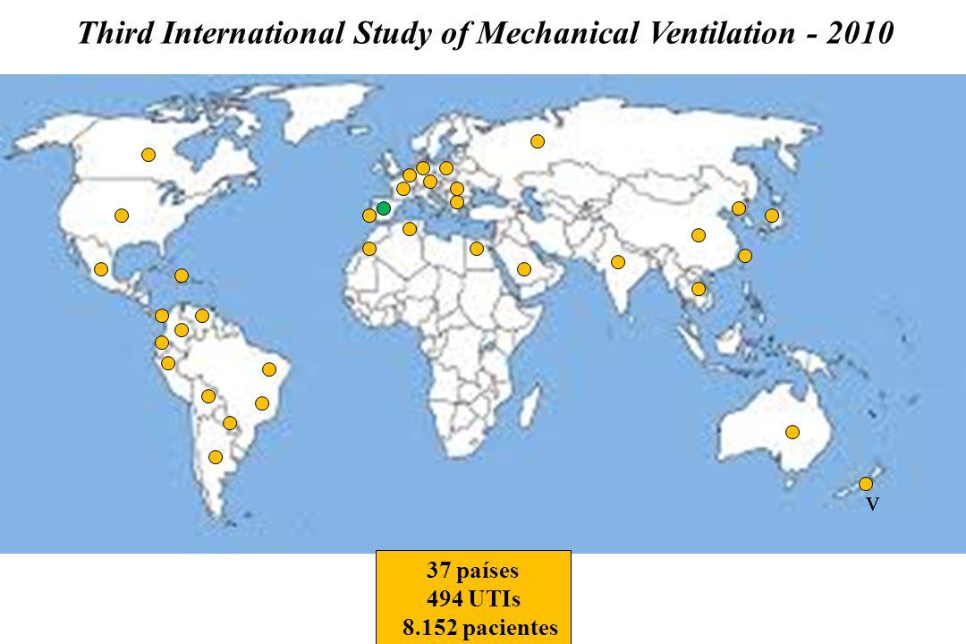 Third International Study of Mechanical Ventilation - 2010 37 países 494 UTIs 8.152 pacientes v