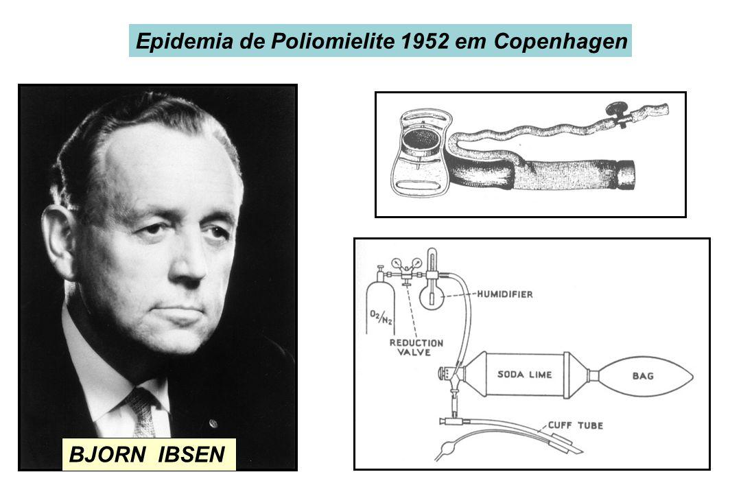 Epidemia de Poliomielite 1952 em Copenhagen BJORN IBSEN