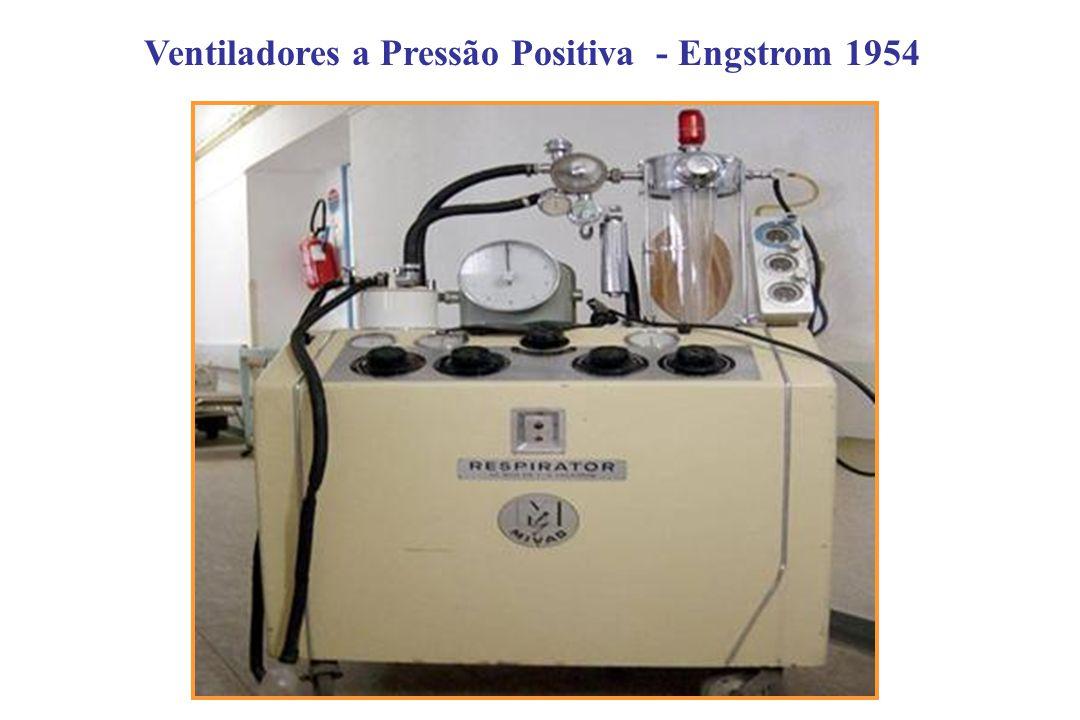 Ventiladores a Pressão Positiva - Engstrom 1954