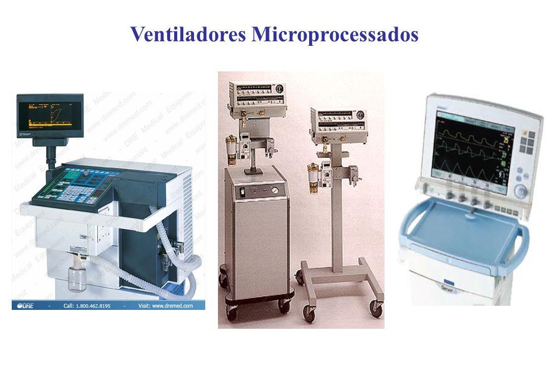 Modos de Ventilação Mecânica - 2004 N o pacientes Dias de ventilação mecânicaProporção de pacientes em cada modo ventilatório