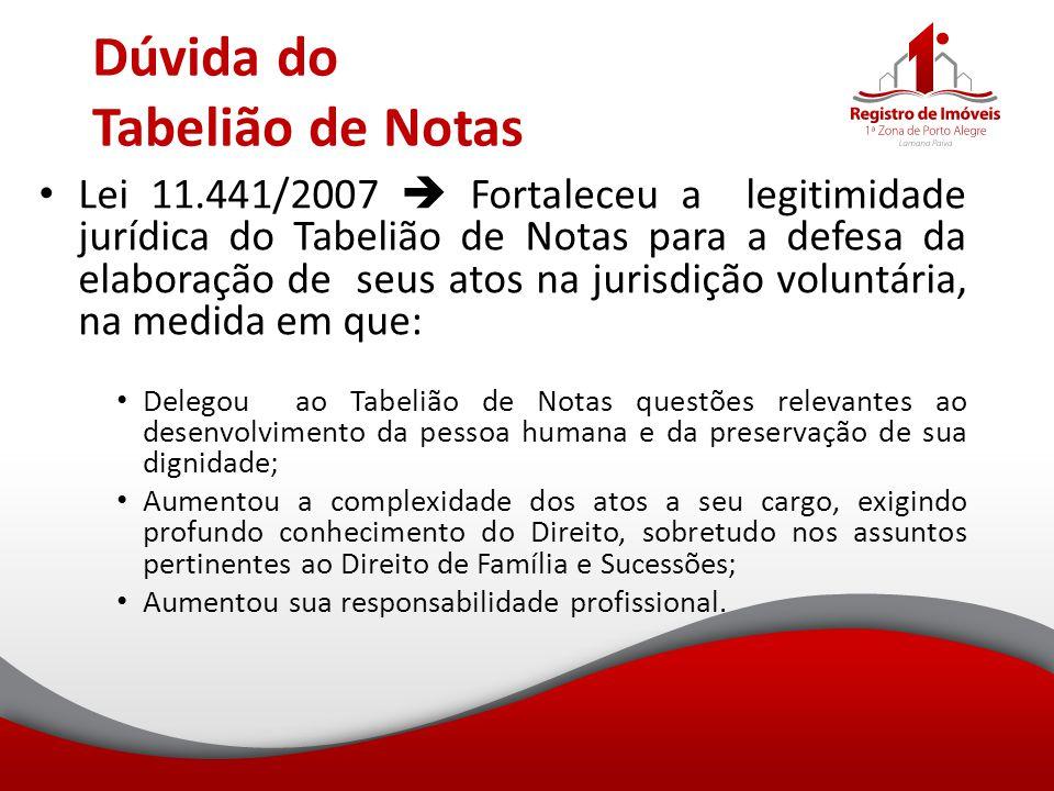 Dúvida do Tabelião de Notas Lei 11.441/2007  Fortaleceu a legitimidade jurídica do Tabelião de Notas para a defesa da elaboração de seus atos na juri