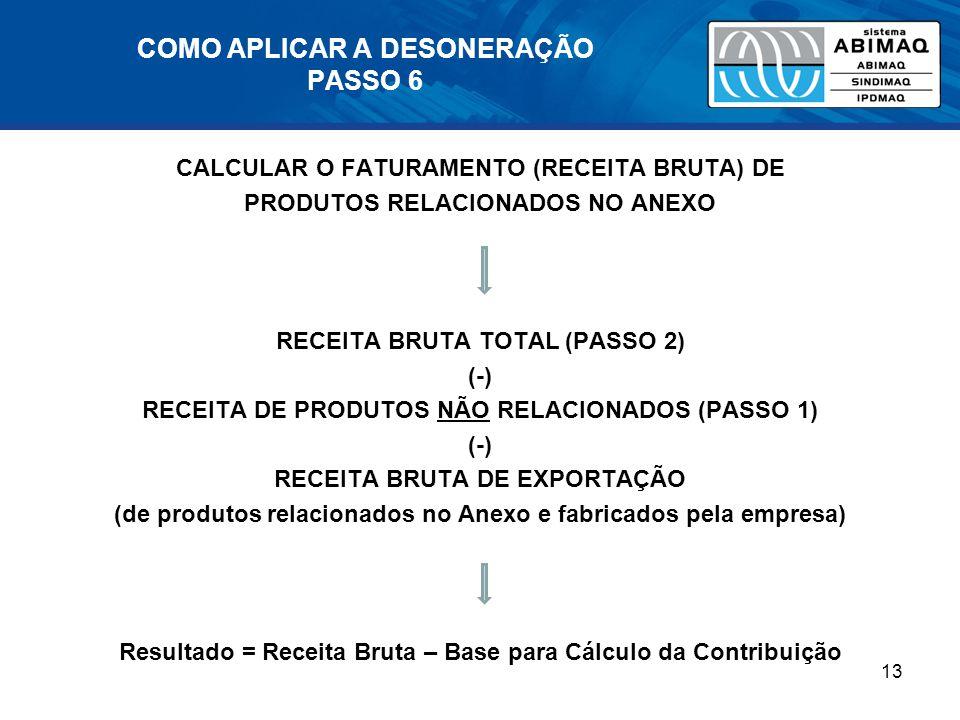 COMO APLICAR A DESONERAÇÃO PASSO 6 CALCULAR O FATURAMENTO (RECEITA BRUTA) DE PRODUTOS RELACIONADOS NO ANEXO RECEITA BRUTA TOTAL (PASSO 2) (-) RECEITA DE PRODUTOS NÃO RELACIONADOS (PASSO 1) (-) RECEITA BRUTA DE EXPORTAÇÃO (de produtos relacionados no Anexo e fabricados pela empresa) Resultado = Receita Bruta – Base para Cálculo da Contribuição 13