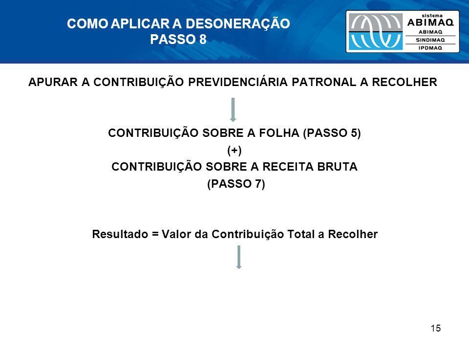 COMO APLICAR A DESONERAÇÃO PASSO 8 APURAR A CONTRIBUIÇÃO PREVIDENCIÁRIA PATRONAL A RECOLHER CONTRIBUIÇÃO SOBRE A FOLHA (PASSO 5) (+) CONTRIBUIÇÃO SOBRE A RECEITA BRUTA (PASSO 7) Resultado = Valor da Contribuição Total a Recolher 15