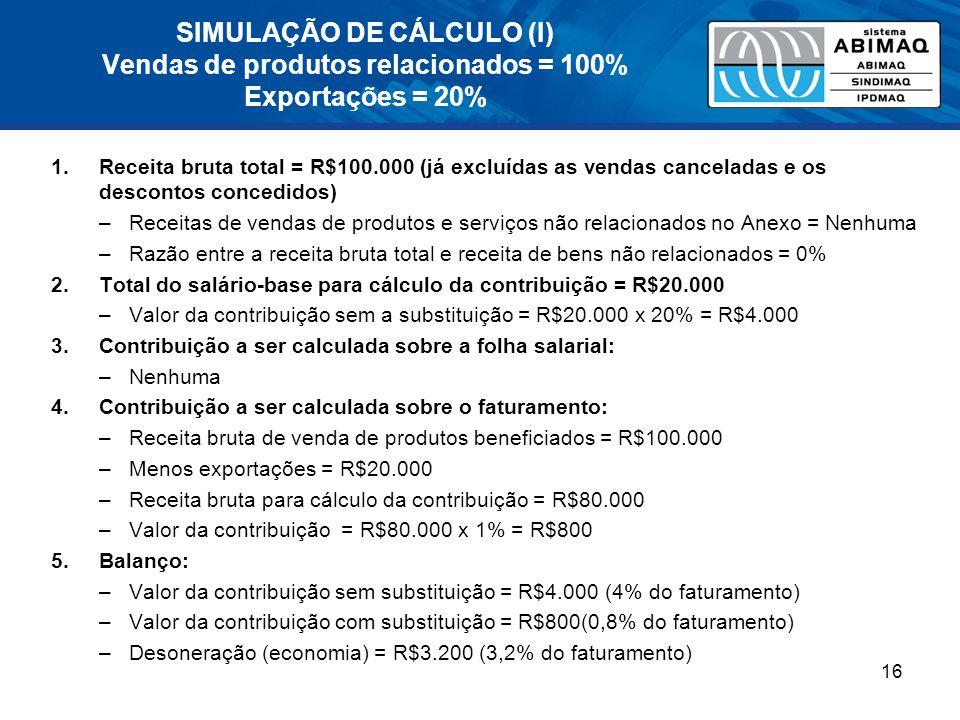 SIMULAÇÃO DE CÁLCULO (I) Vendas de produtos relacionados = 100% Exportações = 20% 1.Receita bruta total = R$100.000 (já excluídas as vendas canceladas e os descontos concedidos) –Receitas de vendas de produtos e serviços não relacionados no Anexo = Nenhuma –Razão entre a receita bruta total e receita de bens não relacionados = 0% 2.Total do salário-base para cálculo da contribuição = R$20.000 –Valor da contribuição sem a substituição = R$20.000 x 20% = R$4.000 3.Contribuição a ser calculada sobre a folha salarial: –Nenhuma 4.Contribuição a ser calculada sobre o faturamento: –Receita bruta de venda de produtos beneficiados = R$100.000 –Menos exportações = R$20.000 –Receita bruta para cálculo da contribuição = R$80.000 –Valor da contribuição = R$80.000 x 1% = R$800 5.Balanço: –Valor da contribuição sem substituição = R$4.000 (4% do faturamento) –Valor da contribuição com substituição = R$800(0,8% do faturamento) –Desoneração (economia) = R$3.200 (3,2% do faturamento) 16