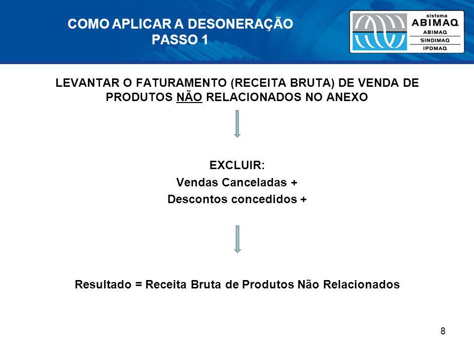 COMO APLICAR A DESONERAÇÃO PASSO 1 LEVANTAR O FATURAMENTO (RECEITA BRUTA) DE VENDA DE PRODUTOS NÃO RELACIONADOS NO ANEXO EXCLUIR: Vendas Canceladas + Descontos concedidos + Resultado = Receita Bruta de Produtos Não Relacionados 8