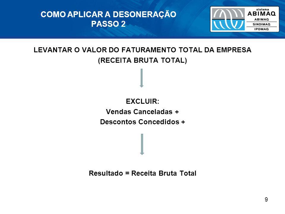 COMO APLICAR A DESONERAÇÃO PASSO 2 LEVANTAR O VALOR DO FATURAMENTO TOTAL DA EMPRESA (RECEITA BRUTA TOTAL) EXCLUIR: Vendas Canceladas + Descontos Conce