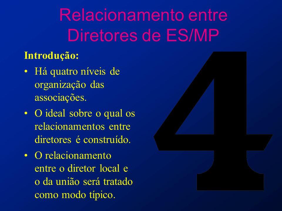 Relacionamento entre Diretores de ES/MP Introdução: Há quatro níveis de organização das associações. O ideal sobre o qual os relacionamentos entre dir