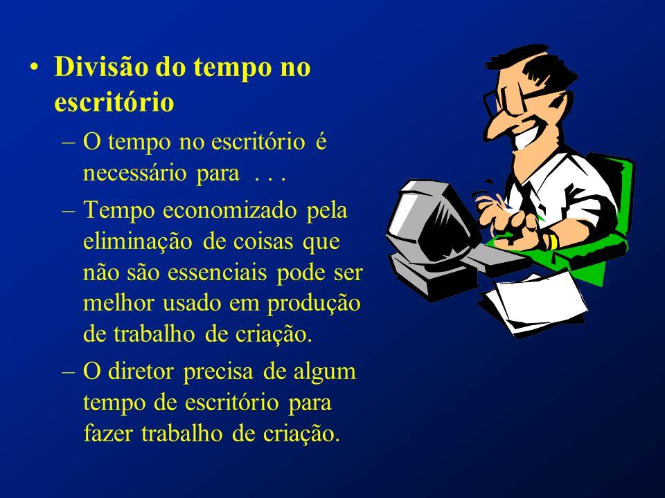 Divisão do tempo no escritório –O tempo no escritório é necessário para... –Tempo economizado pela eliminação de coisas que não são essenciais pode se