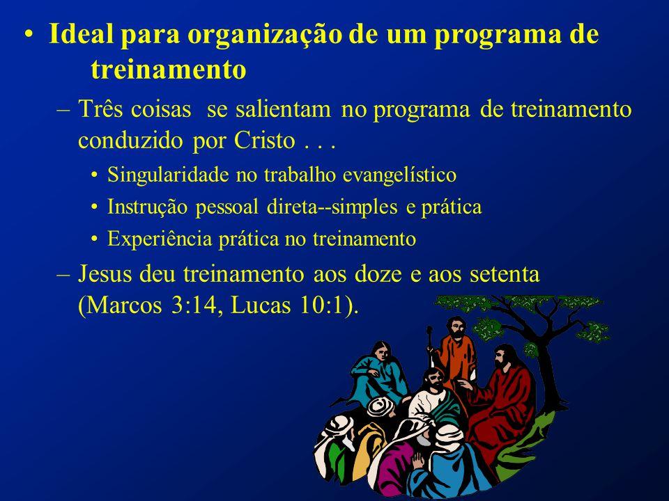 Ideal para organização de um programa de treinamento –Três coisas se salientam no programa de treinamento conduzido por Cristo... Singularidade no tra
