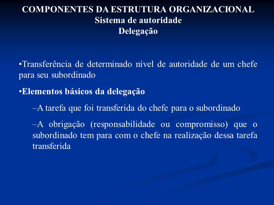 COMPONENTES DA ESTRUTURA ORGANIZACIONAL Sistema de autoridade Delegação Transferência de determinado nível de autoridade de um chefe para seu subordin