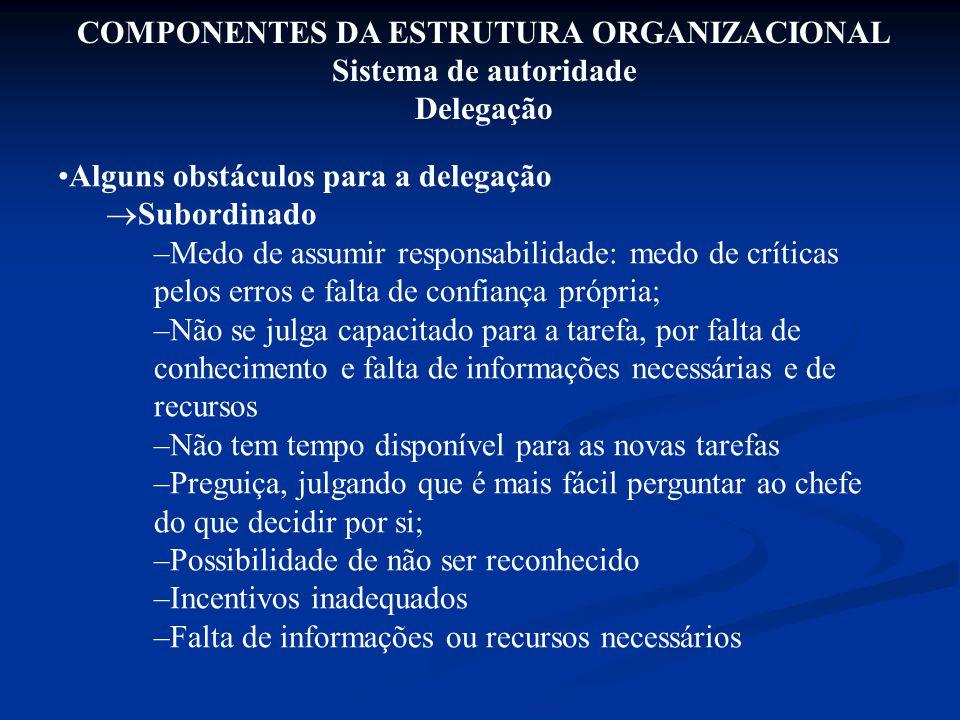 COMPONENTES DA ESTRUTURA ORGANIZACIONAL Sistema de autoridade Delegação Alguns obstáculos para a delegação  Subordinado –Medo de assumir responsabili