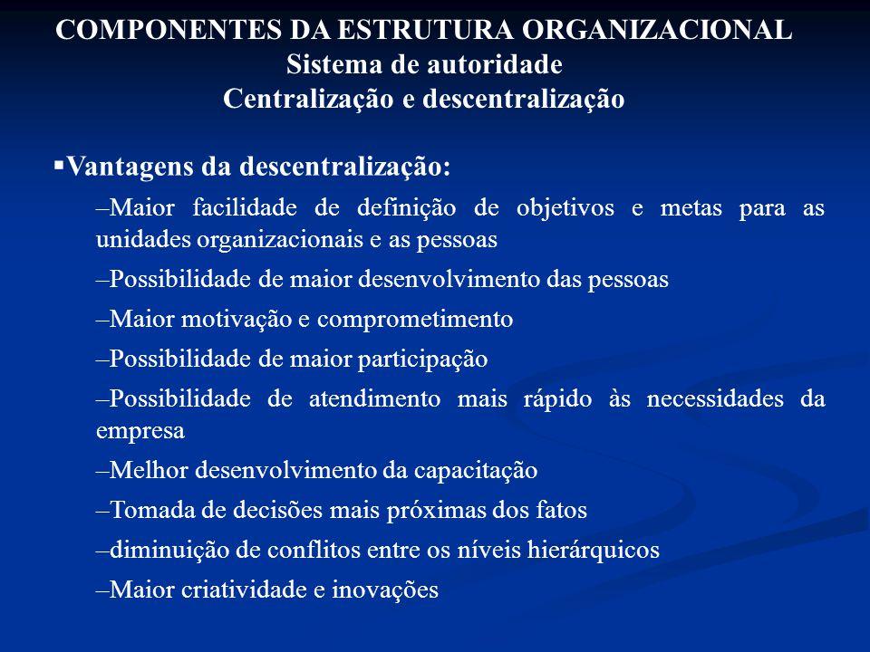 COMPONENTES DA ESTRUTURA ORGANIZACIONAL Sistema de autoridade Centralização e descentralização  Vantagens da descentralização: –Maior facilidade de d