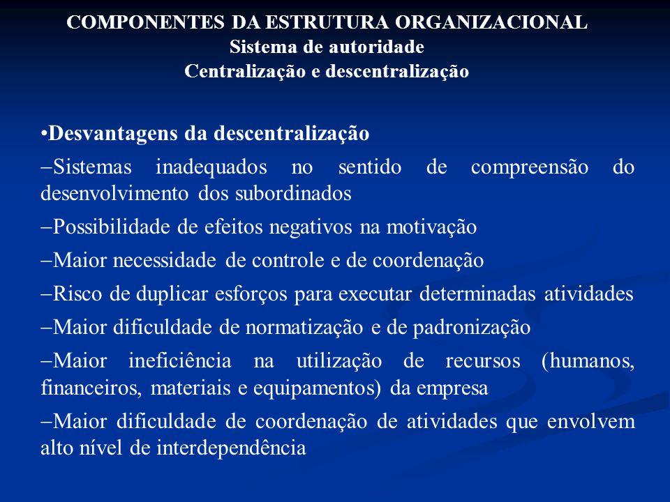 COMPONENTES DA ESTRUTURA ORGANIZACIONAL Sistema de autoridade Centralização e descentralização Desvantagens da descentralização  Sistemas inadequados