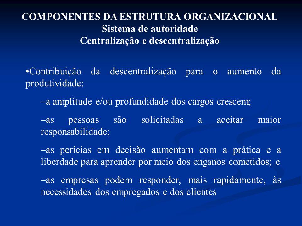 COMPONENTES DA ESTRUTURA ORGANIZACIONAL Sistema de autoridade Centralização e descentralização Contribuição da descentralização para o aumento da prod