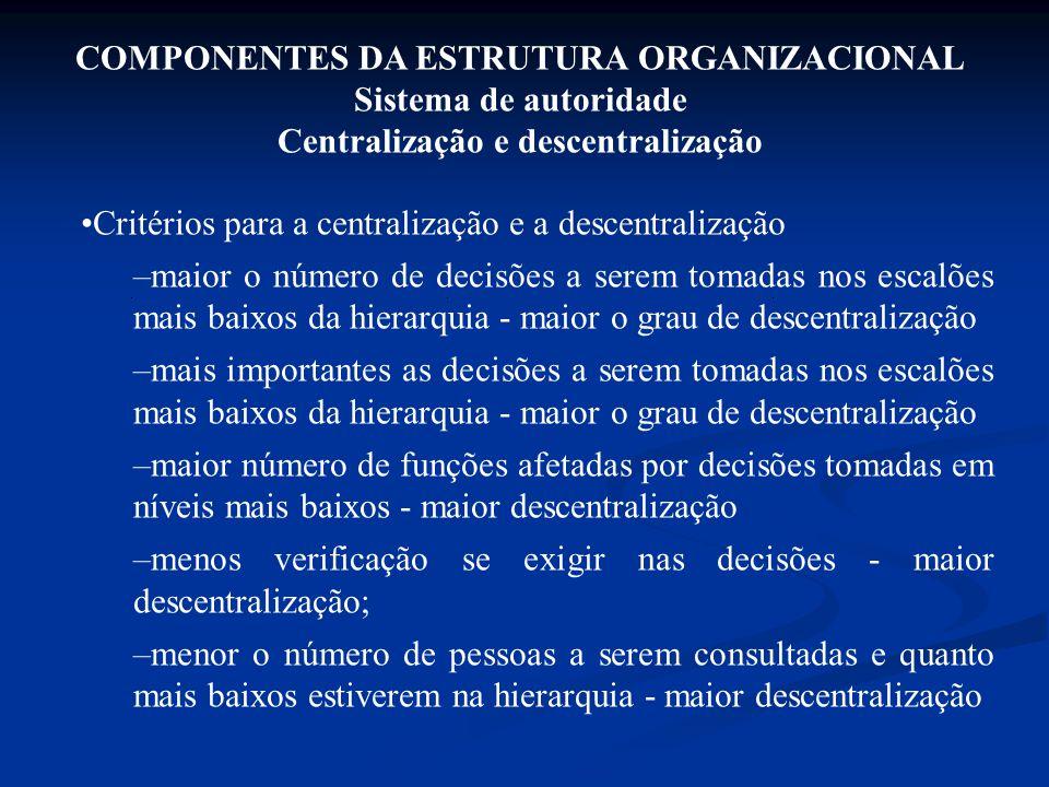 COMPONENTES DA ESTRUTURA ORGANIZACIONAL Sistema de autoridade Centralização e descentralização Critérios para a centralização e a descentralização –ma
