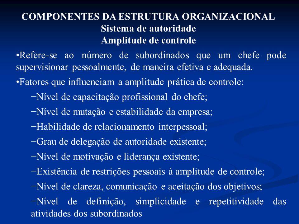 COMPONENTES DA ESTRUTURA ORGANIZACIONAL Sistema de autoridade Amplitude de controle Refere-se ao número de subordinados que um chefe pode supervisiona