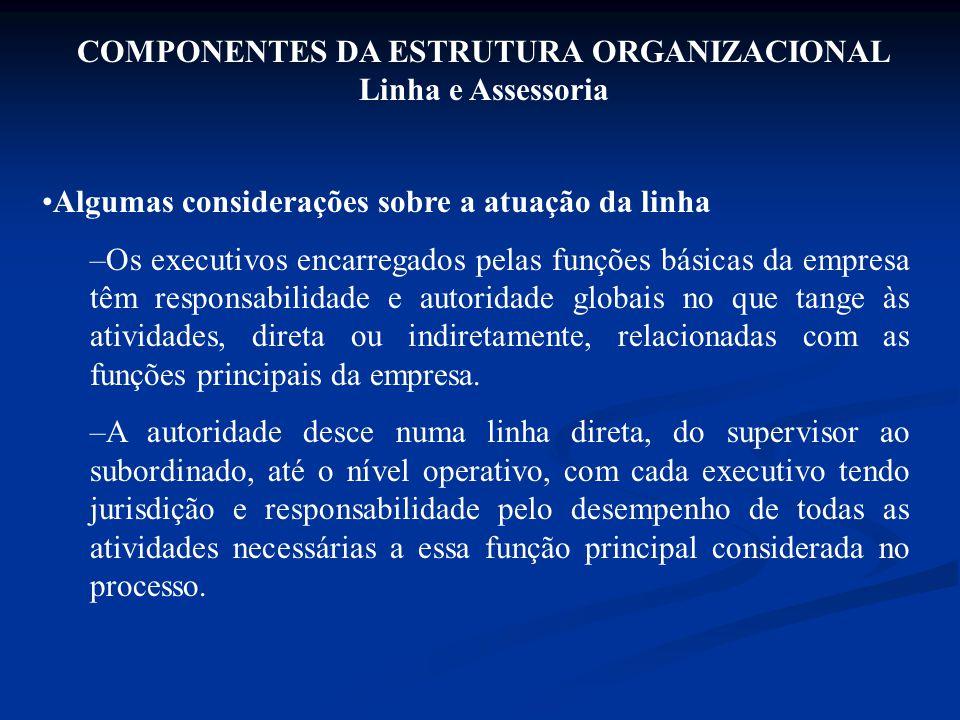 Linha (Argumentos contra a assessoria) Assessoria (Argumentos contra o pessoal de linha) Ameaça da autoridadeRessente-se por não ser unidade organizacional fim.