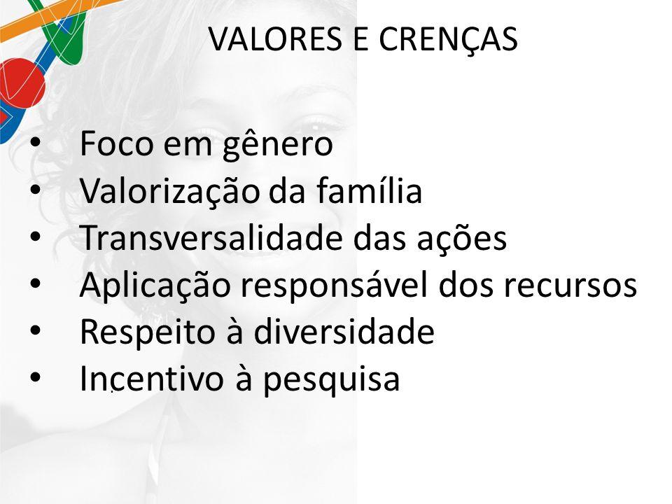 VALORES E CRENÇAS.