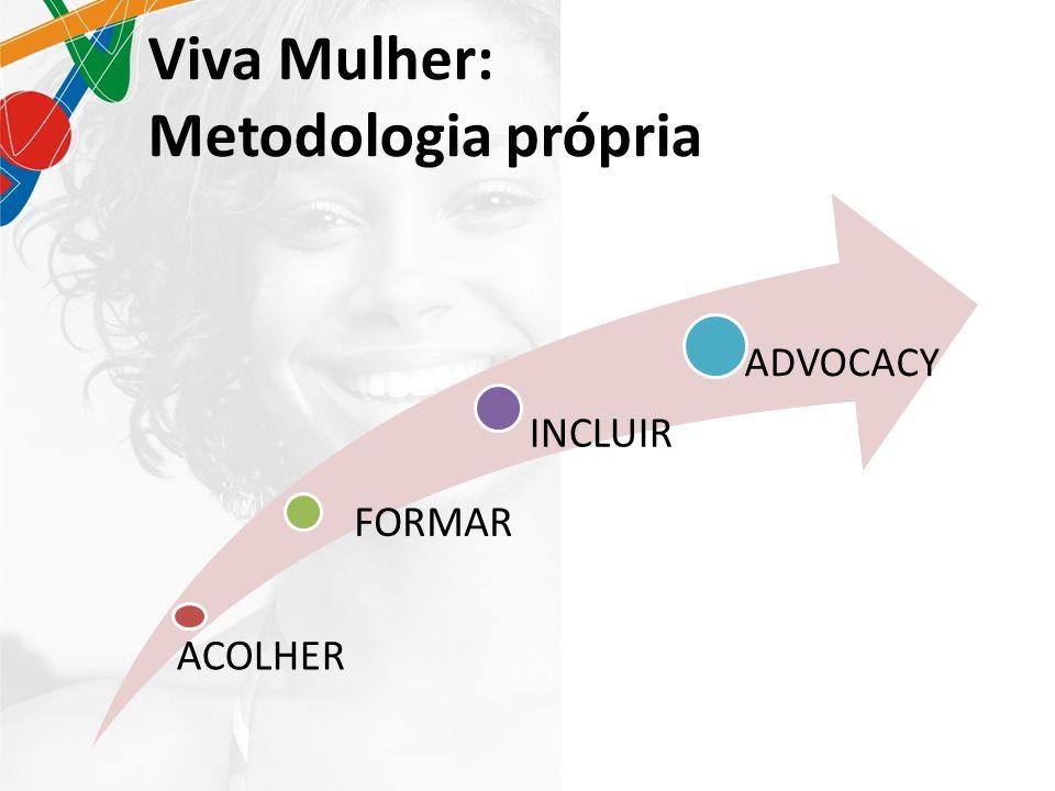 Viva Mulher: Metodologia própria ACOLHER FORMAR INCLUIR ADVOCACY