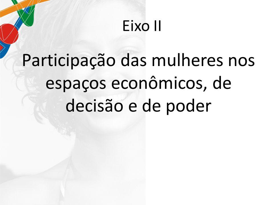 Eixo II Participação das mulheres nos espaços econômicos, de decisão e de poder