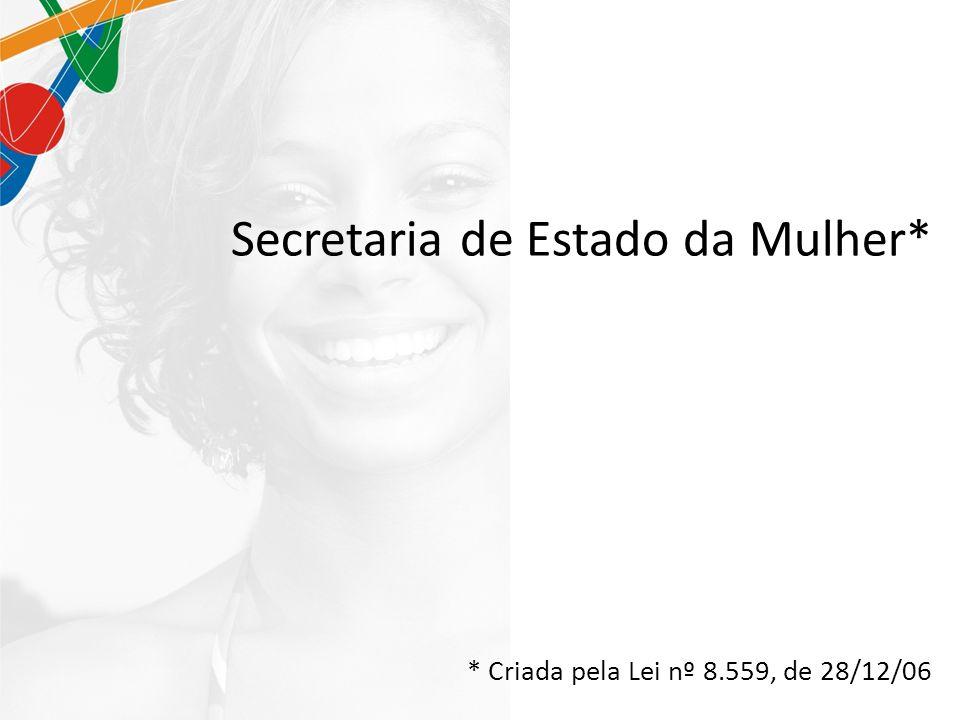 Secretaria de Estado da Mulher* * Criada pela Lei nº 8.559, de 28/12/06