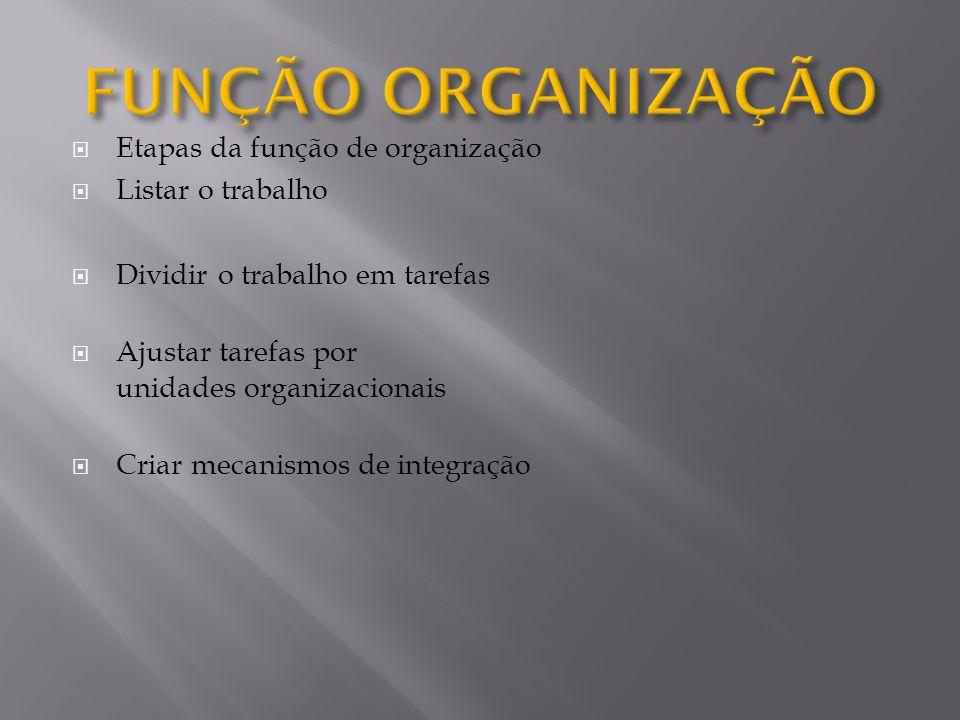  Etapas da função de organização  Listar o trabalho  Dividir o trabalho em tarefas  Ajustar tarefas por unidades organizacionais  Criar mecanismos de integração
