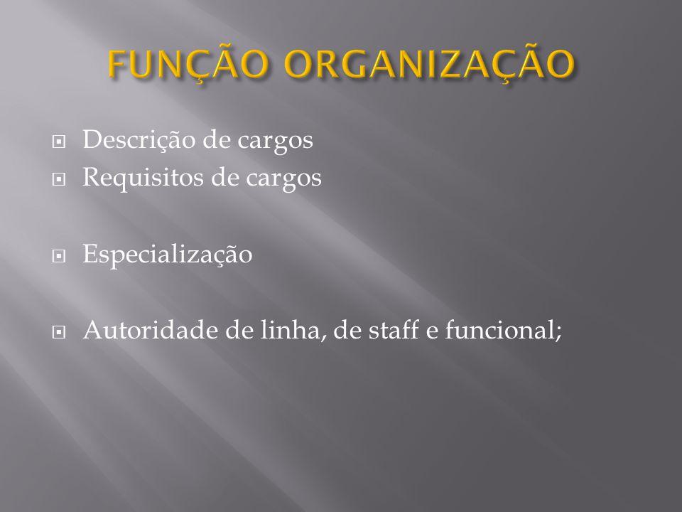  Descrição de cargos  Requisitos de cargos  Especialização  Autoridade de linha, de staff e funcional;