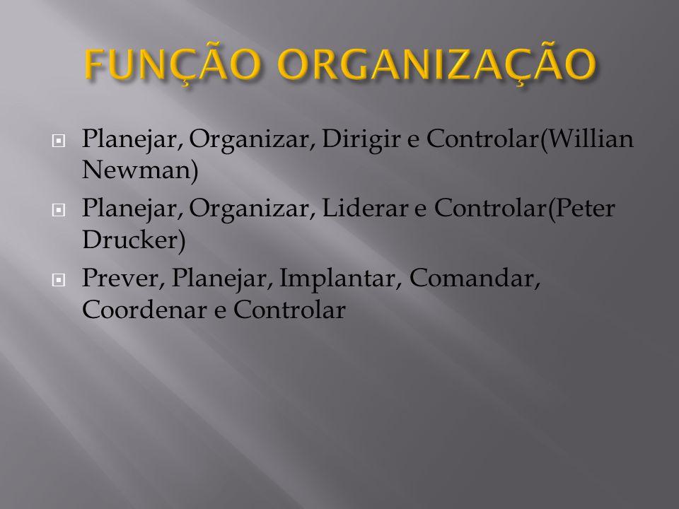  Planejar, Organizar, Dirigir e Controlar(Willian Newman)  Planejar, Organizar, Liderar e Controlar(Peter Drucker)  Prever, Planejar, Implantar, Comandar, Coordenar e Controlar