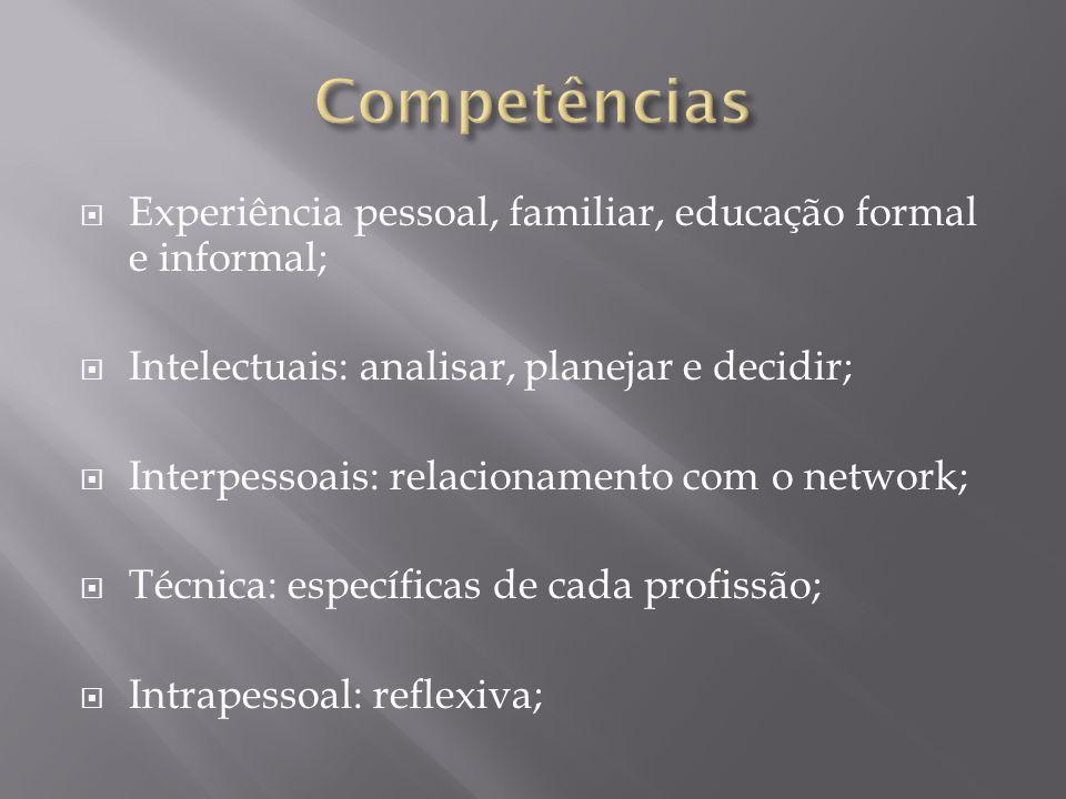 Experiência pessoal, familiar, educação formal e informal;  Intelectuais: analisar, planejar e decidir;  Interpessoais: relacionamento com o netwo