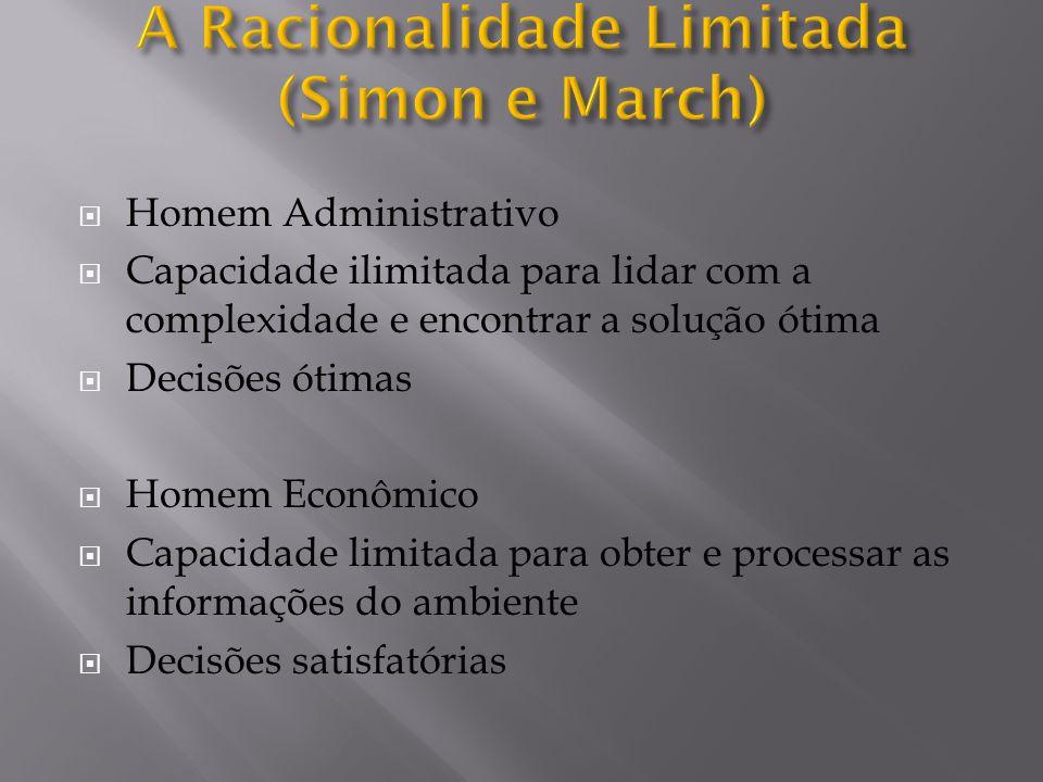  Homem Administrativo  Capacidade ilimitada para lidar com a complexidade e encontrar a solução ótima  Decisões ótimas  Homem Econômico  Capacida