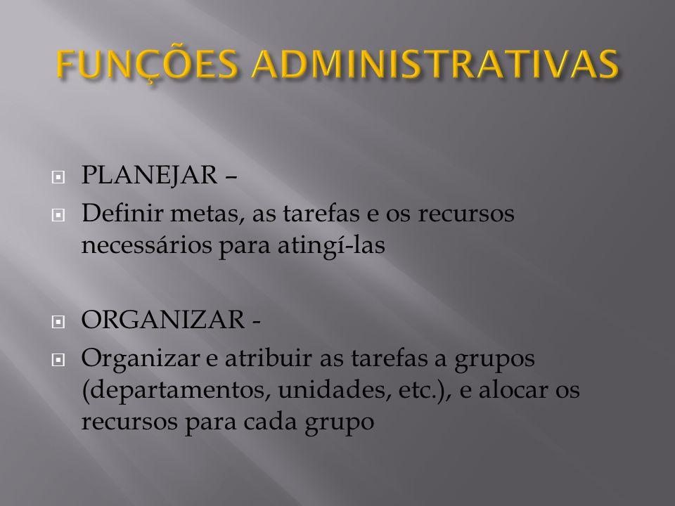  PLANEJAR –  Definir metas, as tarefas e os recursos necessários para atingí-las  ORGANIZAR -  Organizar e atribuir as tarefas a grupos (departame