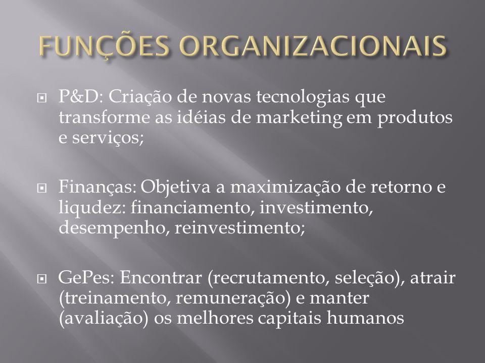  P&D: Criação de novas tecnologias que transforme as idéias de marketing em produtos e serviços;  Finanças: Objetiva a maximização de retorno e liqu