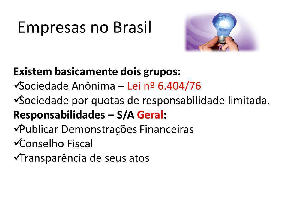Empresas no Brasil Existem basicamente dois grupos: Sociedade Anônima – Lei nº 6.404/76 Sociedade por quotas de responsabilidade limitada. Responsabil